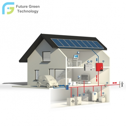 Solar Power System seller