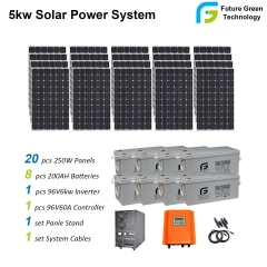 customized Solar Power System