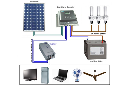 How do solar charge controllers work?