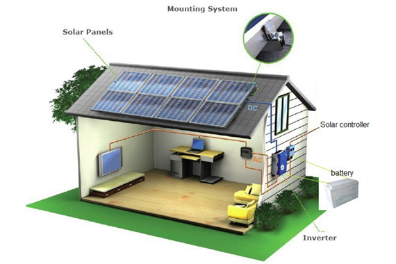 How to Install an Off-Grid Solar System